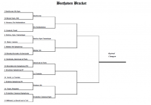Update of Beethoven Bracket