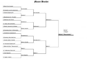 mozart final four